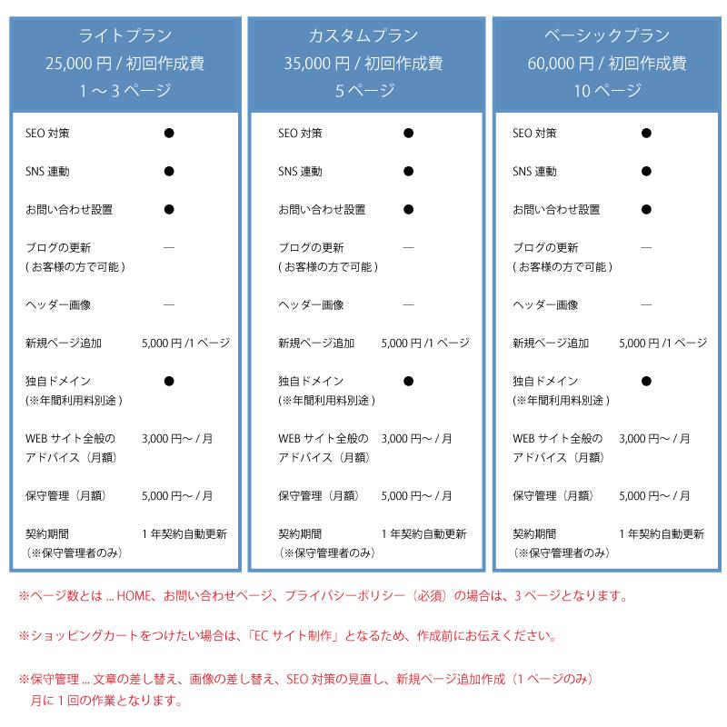 格安ホームページ制作プラン(新)